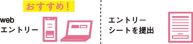AO入試エントリー